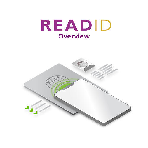 ReadID Overview