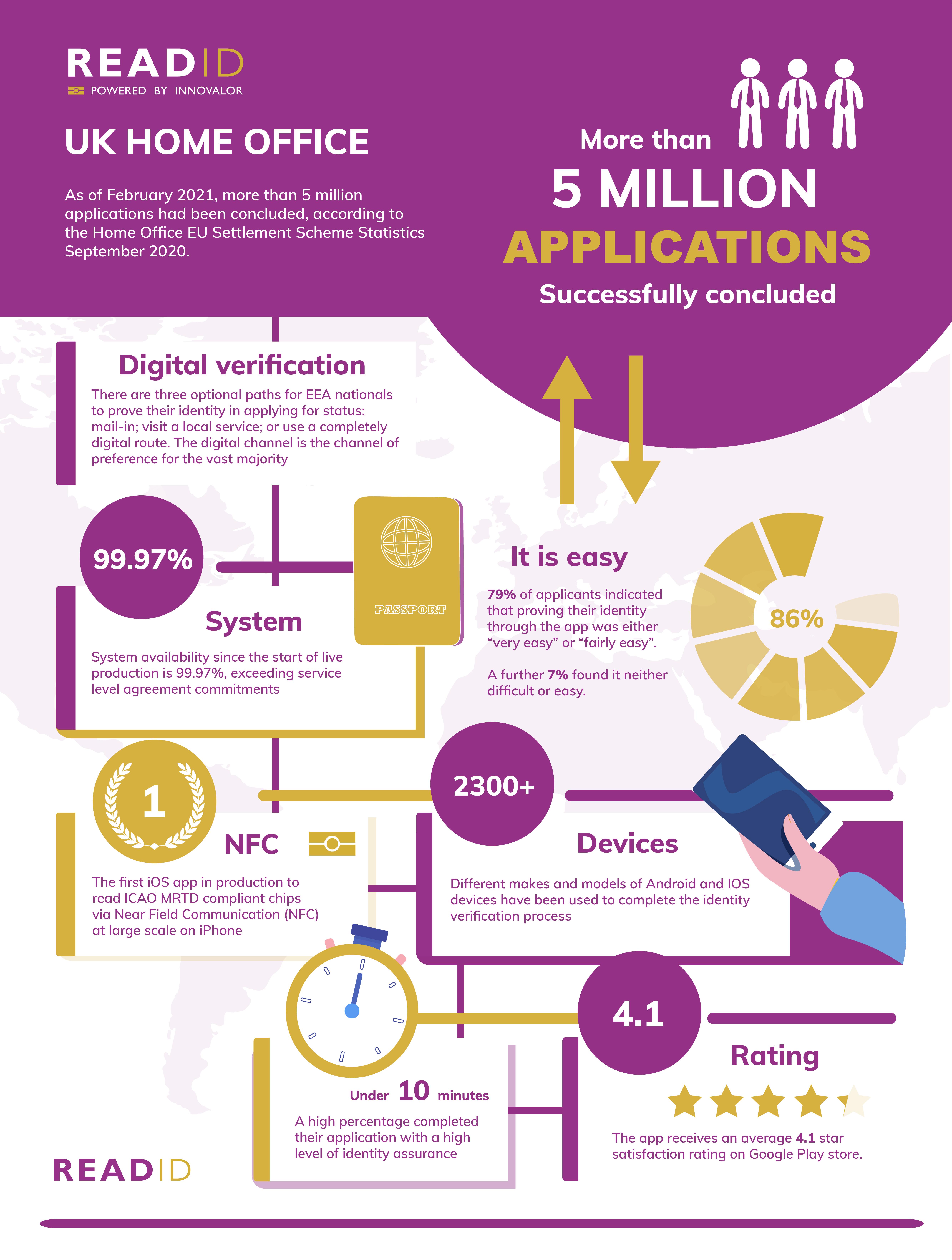 infographic_homeoffice-5million_Readid-euss